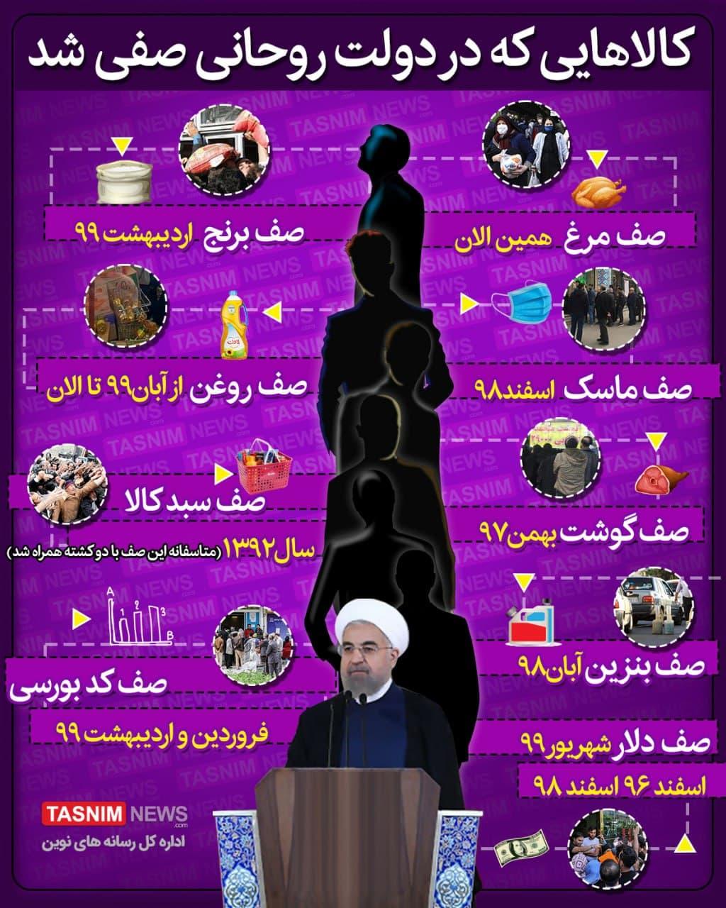 کالاهایی که در دولت روحانی صفی شد + اینفوگرافی
