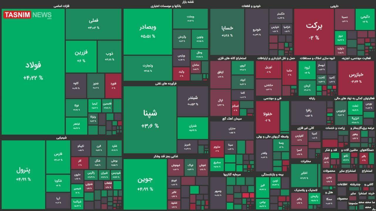 رشد ۱۷ هزار واحدی شاخص بورس + نقشه بازار بورس