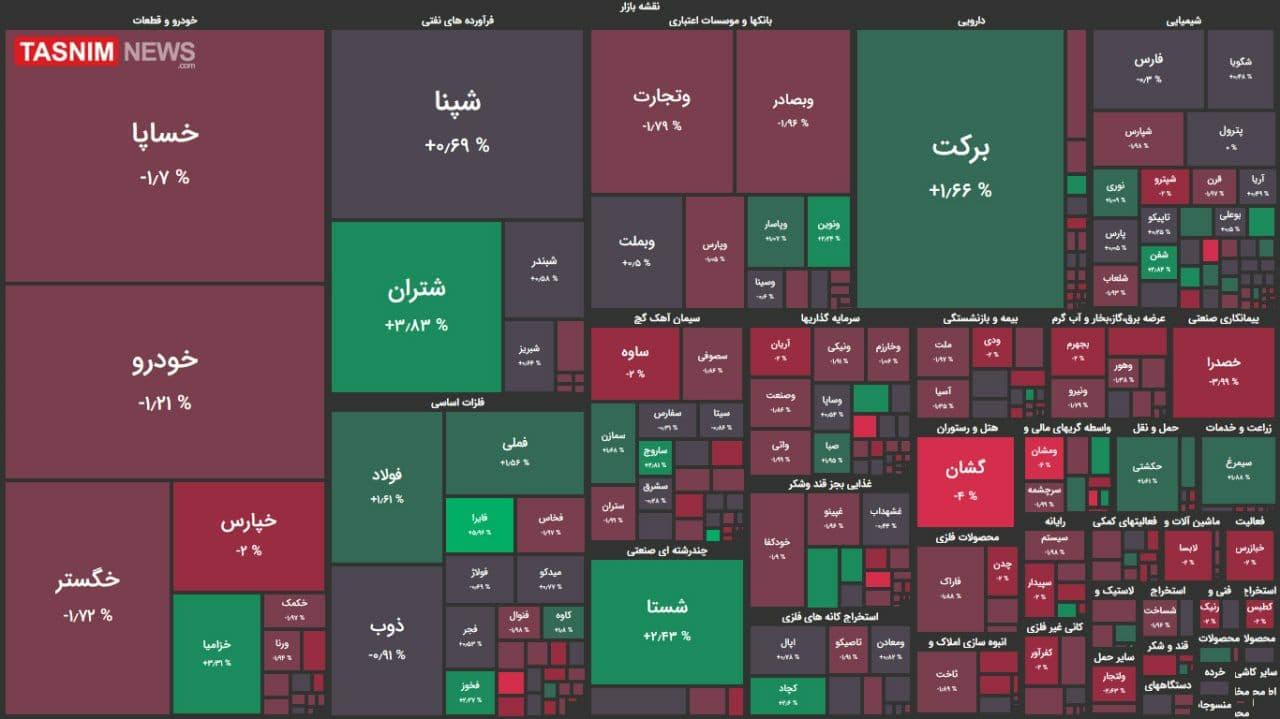 چراغ بورس بالاخره سبز شد + نقشه بازار بورس