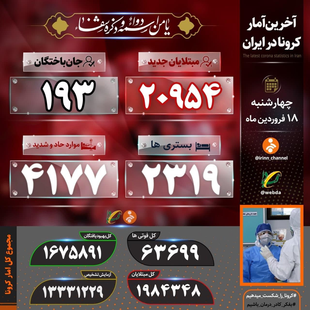 آخرین آمار کشته شدگان کرونا ویروس در ایران 18 فروردین 1400 + اینفوگرافیک