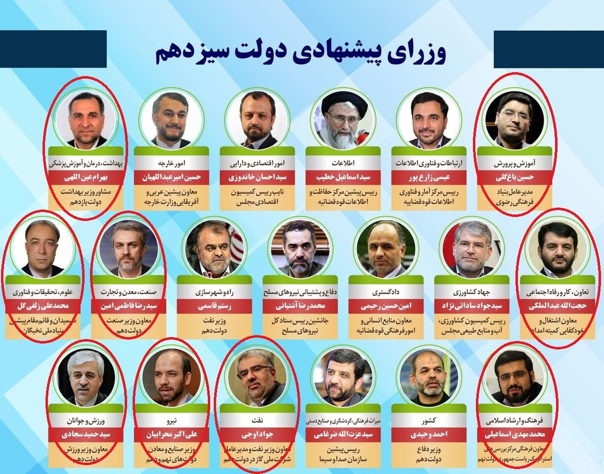مجلس به چند وزیر رئیسی رای نمیدهد؟