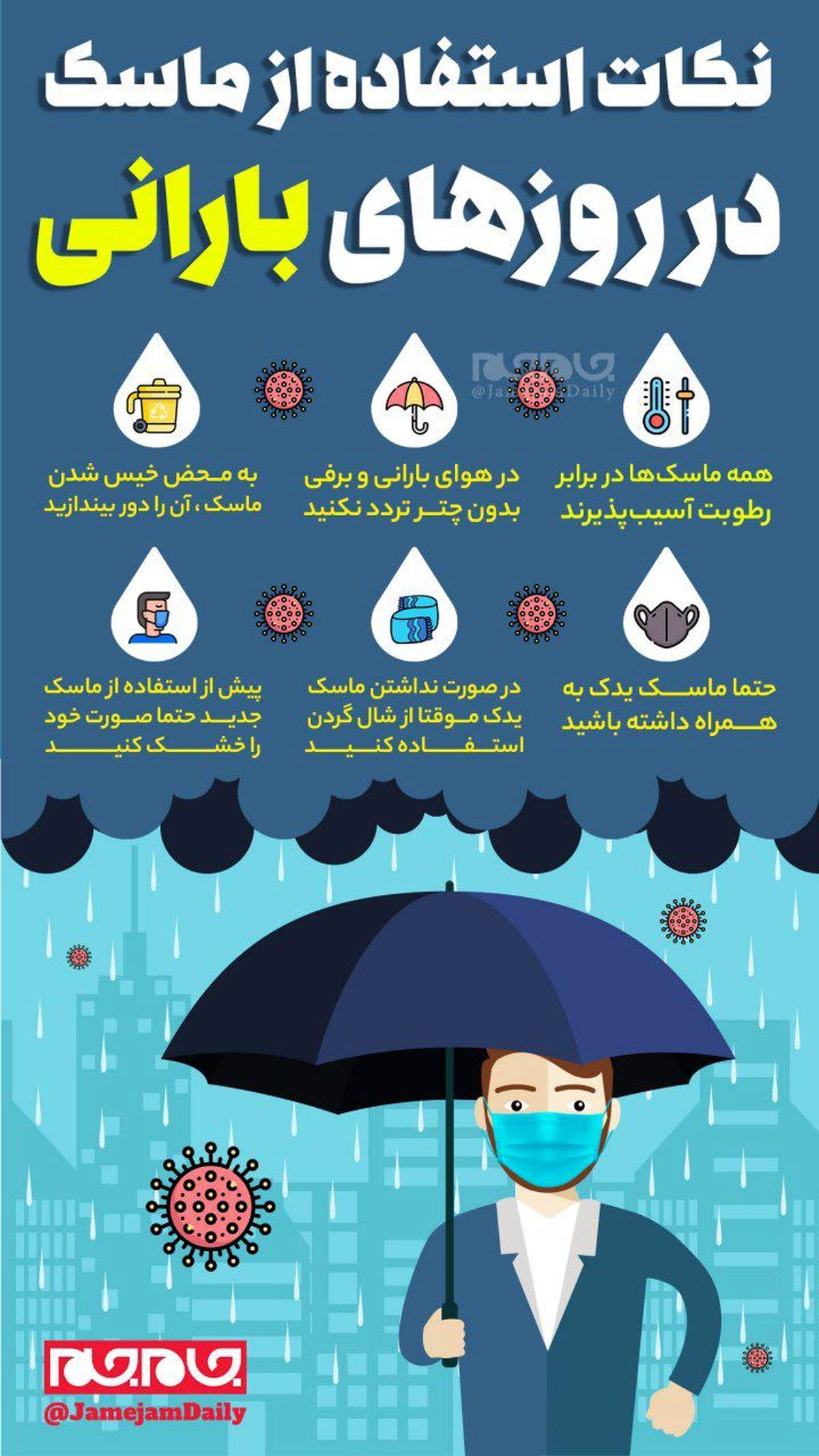 نکات استفاده از ماسک در روزهای بارانی+ اینفوگرافیک