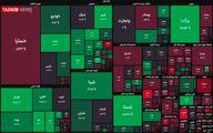 رشد ۱۲ هزار واحدی شاخص بورس + نقشه بازار  بورس