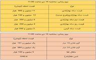 قیمت طلا و قیمت سکه، امروز ۱۶ دی ۹۹ / طلا گران شد + جدول