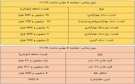 قیمت طلا و قیمت سکه، امروز ۶ بهمن ۹۹ / طلا باز هم گران شد + جدول
