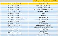 پژو207 اتومات به 108میلیون رسید/جدول قیمت خودروهای داخلی