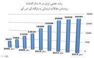 کمیت تولید مقالاتعلمی در سال ۹۳ بازهم از کیفیت سبقت گرفت/ تولید علم ایران بالاخره امسال کیفی میشود؟