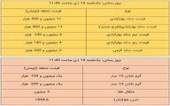 جدیدترین قیمت طلا و قیمت سکه امروز ۱۴ دی ۹۹ / طلا گران شد + جدول