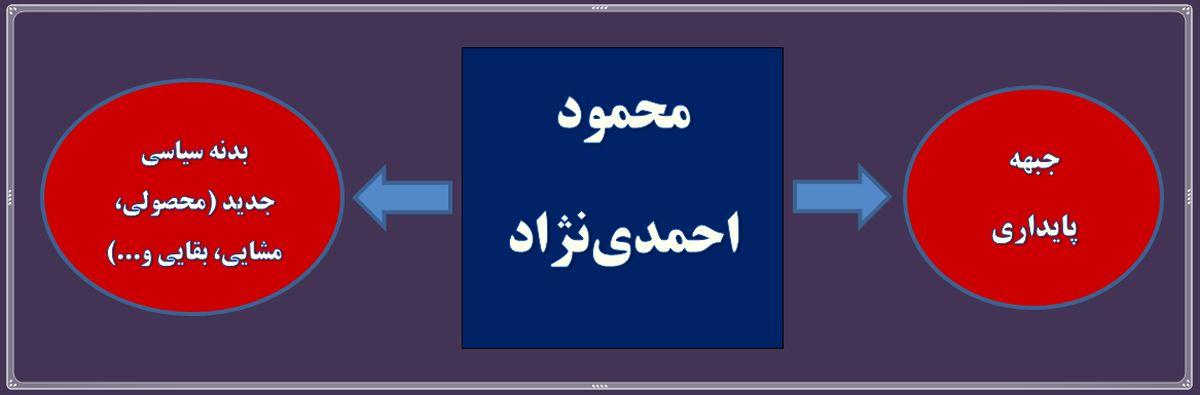 اخبار اختصاصی در مورد جدی شدن نامزدی سعید جلیلی/ خبرهای بد برای محمد باقر قالیباف؛ نقش شورای ۵ نفره چیست؟+ نمودار