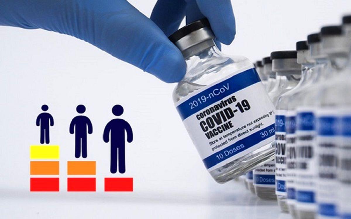 بایدها و نبایدهای پیش از تزریق واکسن کرونا