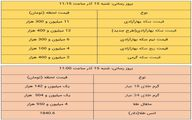 قیمت طلا و سکه، امروز ۱۵ آذر ۹۹ / طلا بالا کشید + جدول